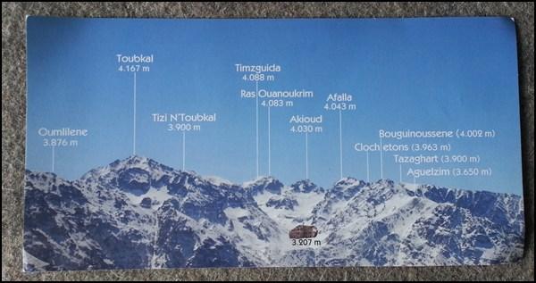 Toubkal Panoramakarte