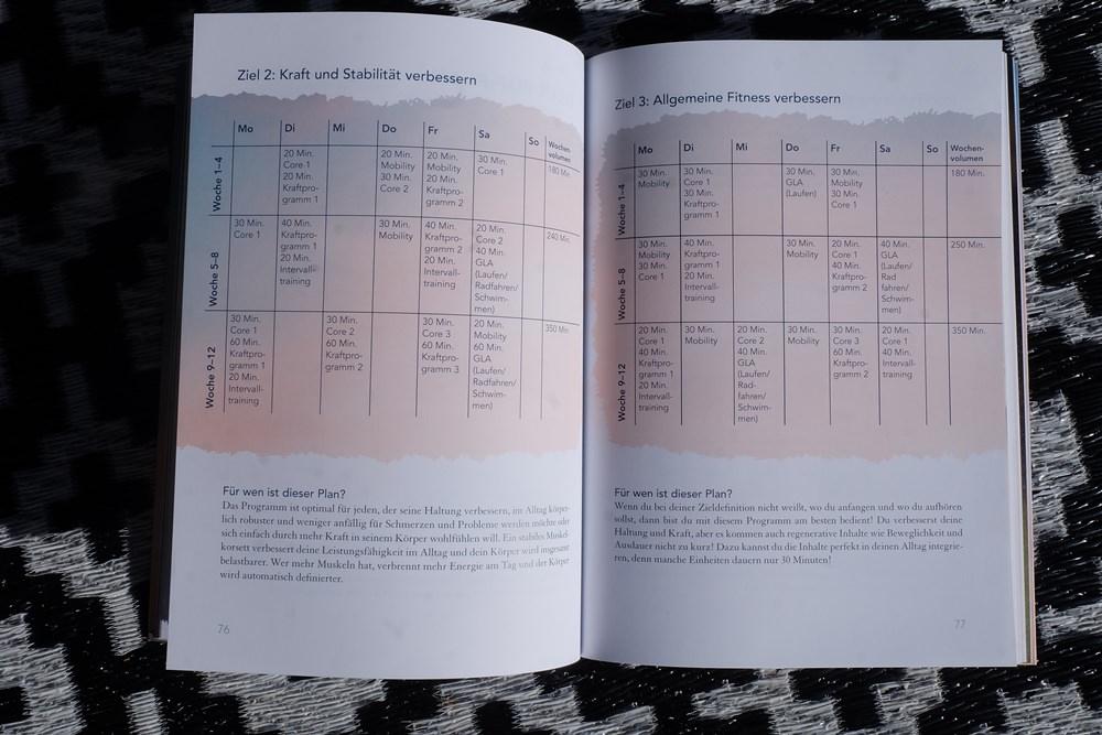 Welcher Trainingsplan passt zu mir? Ideen in Fit und Fröhlich Buch