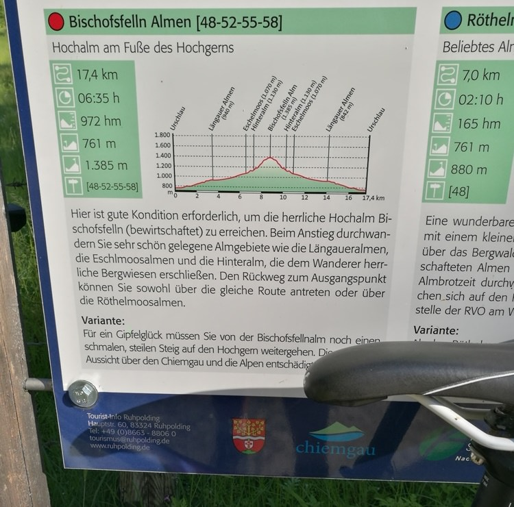 Hinweistafel am Parkplatz Urschlau | Bike & Hike Hochgern übers Eschelmoos